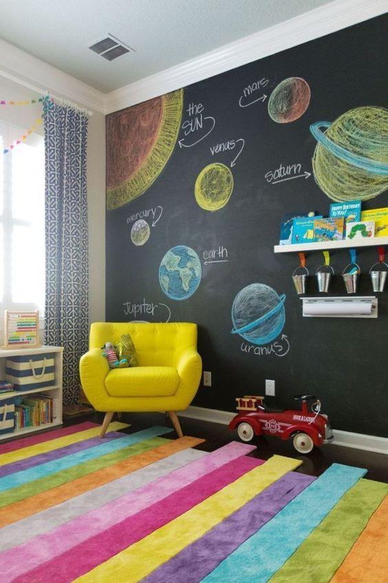 Planeten op een muur met schoolbordverf